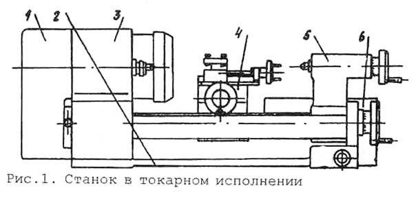 Универсал-В Расположение составных частей токарного станка