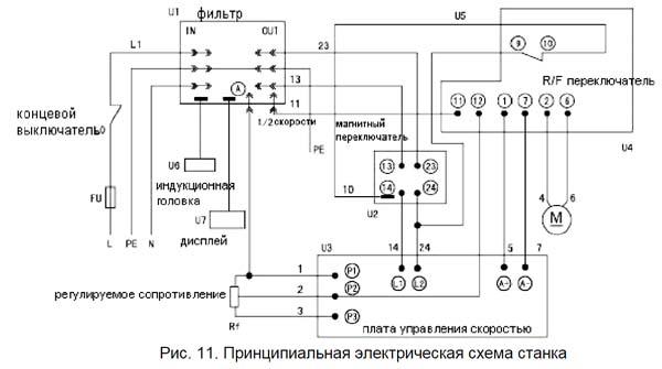 Схема электрическая токарно-винторезного станка TL-180