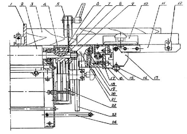 WM1921 Схема пильной части на станке WM1921