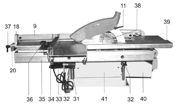 Состав вид комбинированного станка WM1921