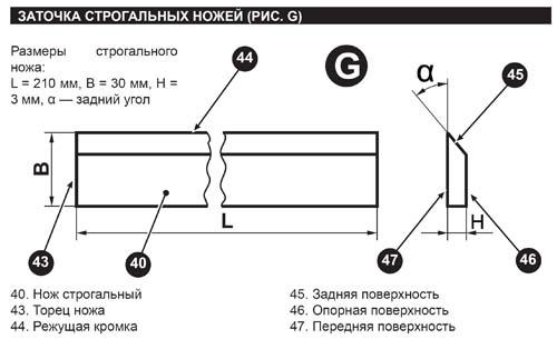Заточка строгальных ножей для станка WM-Multi-03