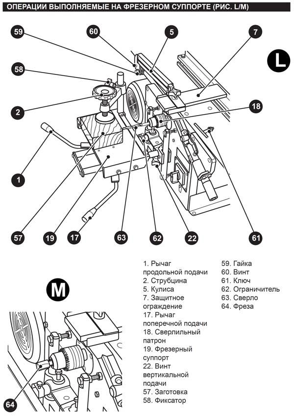 Операции, выполняемые на фрезерном суппорте на станка WM-Multi-03 (Рис. L,М)