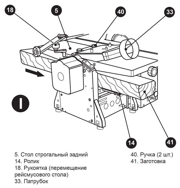 Фугование и рейсмусование (строгание в размер по толщине) на станке WM-Multi-08 (Рис. I)