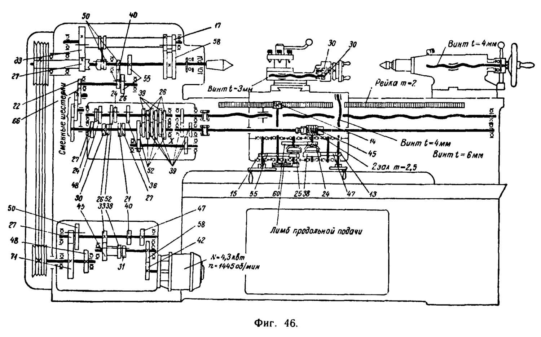 Описание работы схемы токарно-винторезного станка