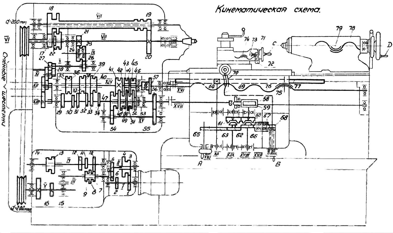 Схема универсального токарного станку