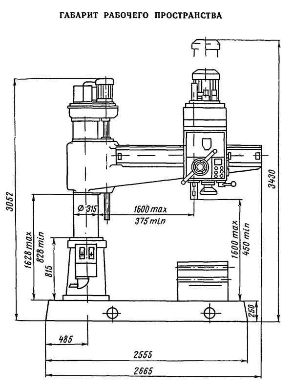 Габарит рабочего пространства радиального сверлильного станка 2М55
