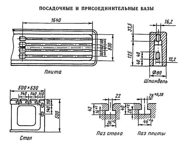 Посадочные и присоединительные базы сверлильного радиального станка 2м55