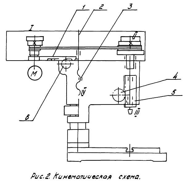 2С108п Схема кинематическая сверлильного станка
