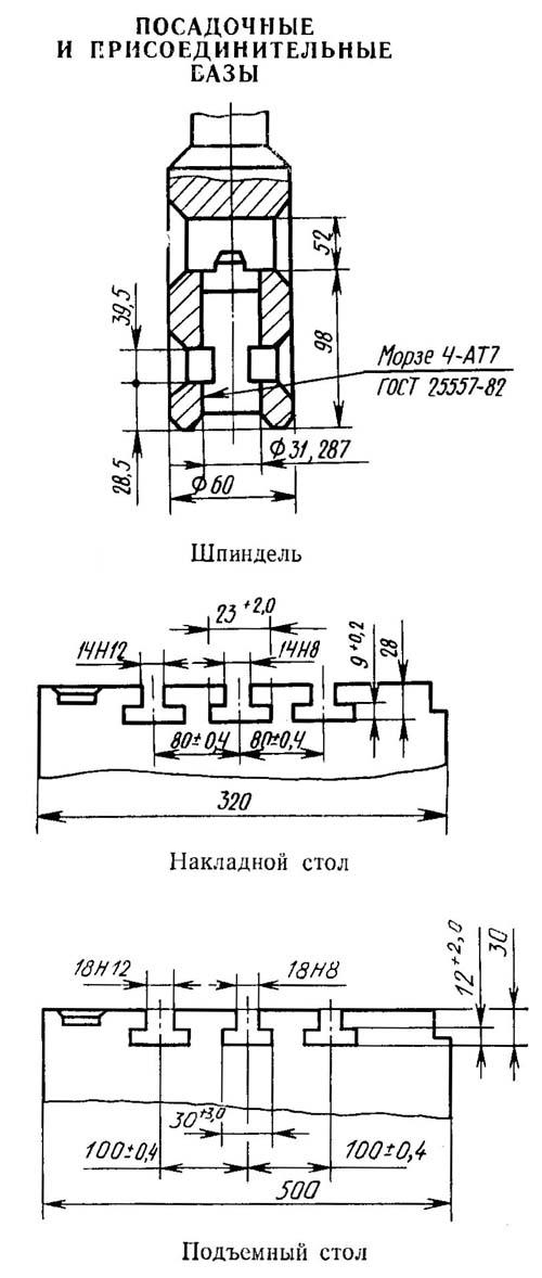 2С132 Посадочные и присоединительные базы станка