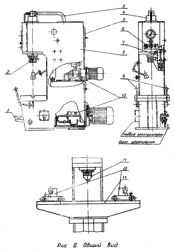Технические характеристики гидравлических прессов