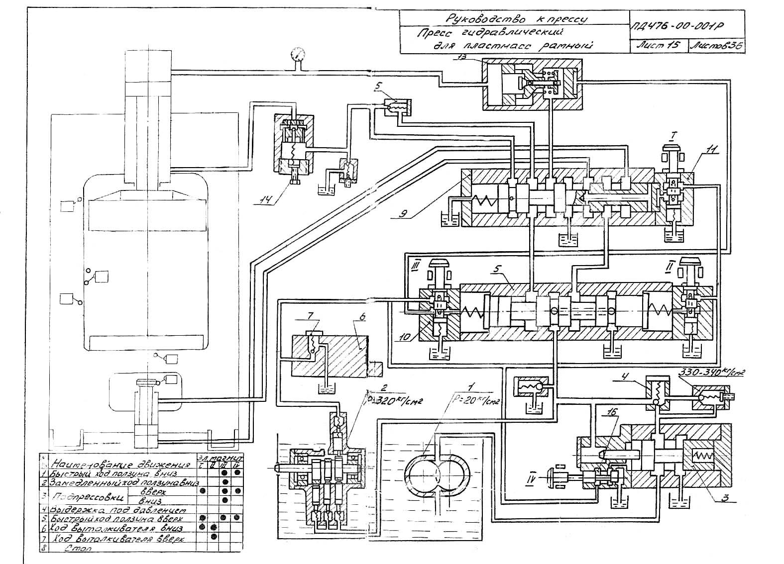 Гидравлическая схема гидропресса