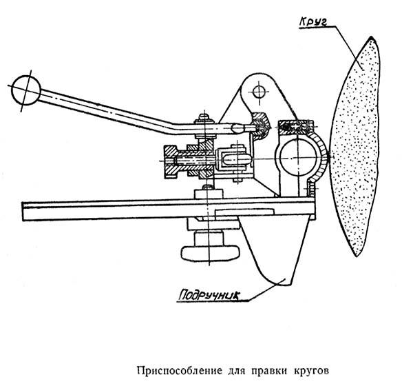 Приспособление для правки шифовального круга точильно-шлифовального станка 3Б633