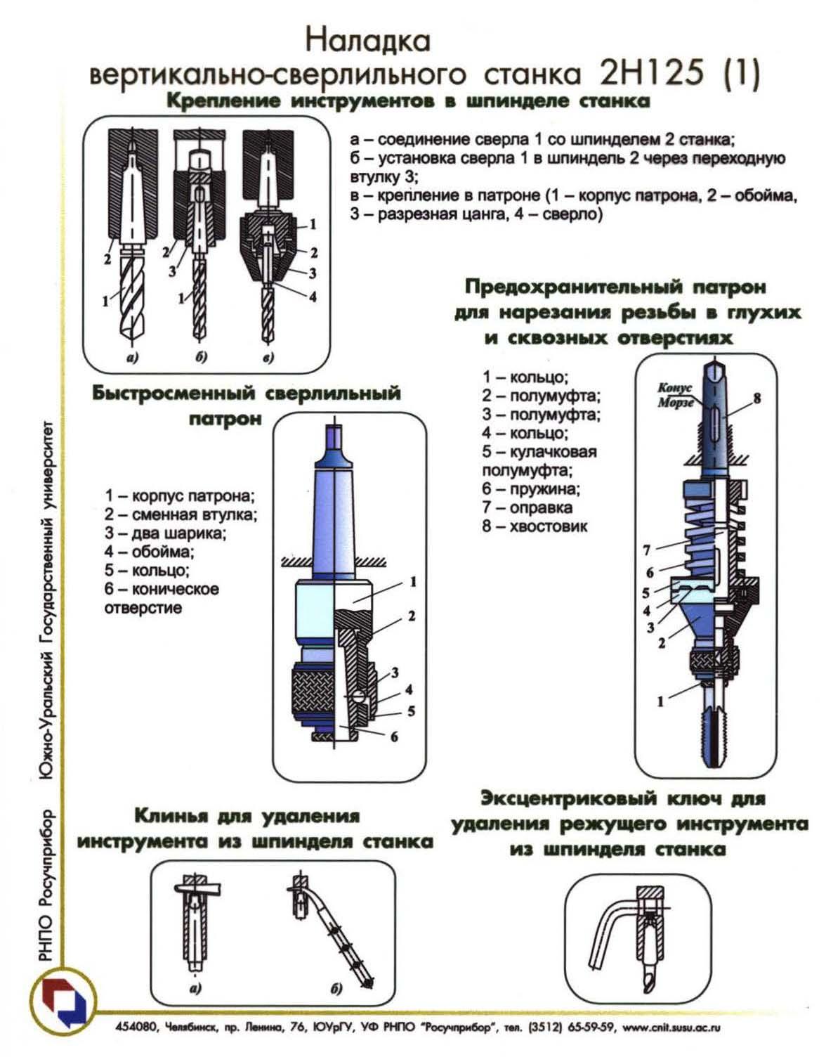 Наладка вертикально-сверлильного станка 2Н125