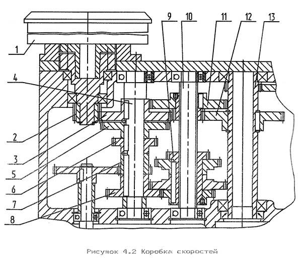 Коробка скоростей вертикально-сверлильного станка 2Т140