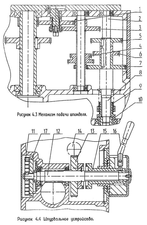 Механизм подачи шпинделя вертикально-сверлильного станка 2Т140