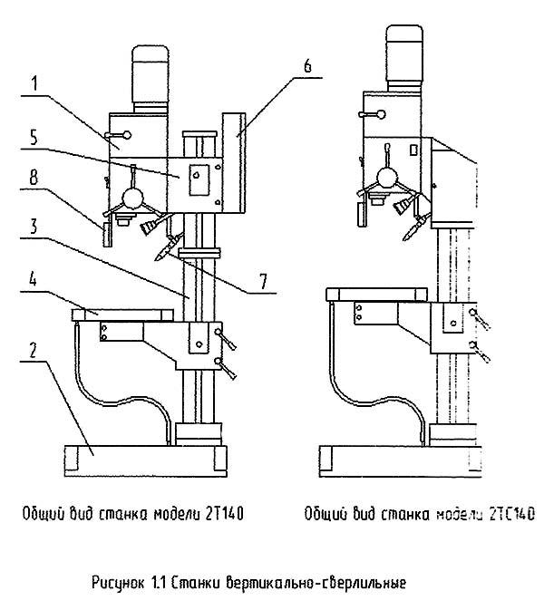 Расположение основных узлов вертикально-сверлильного станка 2Т140