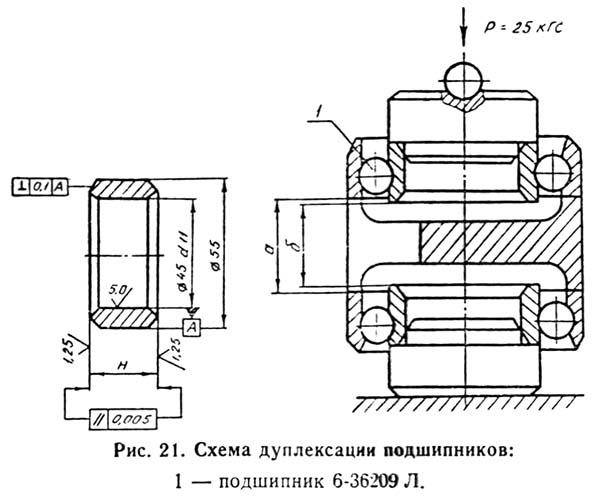 Схема дуплексации подшипников точильно-шлифовального станка 3Б634