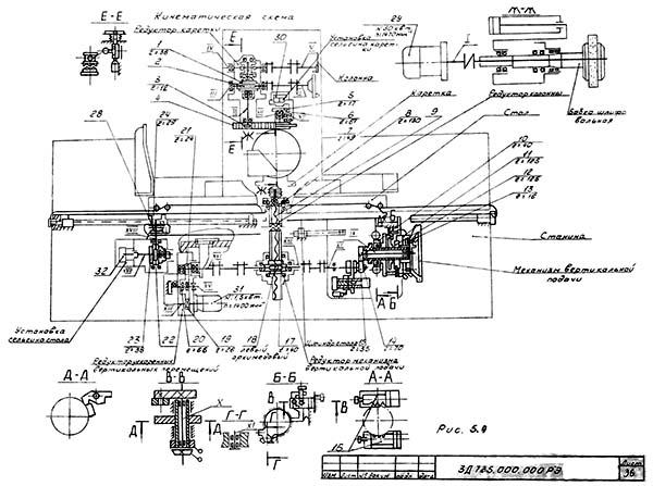 Кинематическая схема плоскошлифовального станка 3Д725