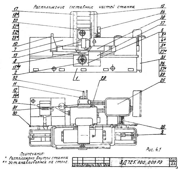 Схема расположения основных узлов плоскошлифовального станка 3Д725