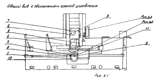 Схема расположения органов управления плоскошлифовальным станком 3Д725