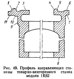 Рис. 49. Профиль направляющих станины токарно-винторезного станка