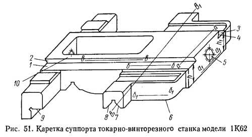 Рис. 52. Каретка суппорта токарно-винторезного станка модели 1К62