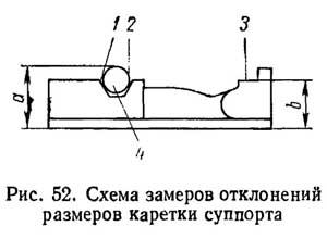Рис. 52. Схема замеров отклонений размеров каретки суппорта
