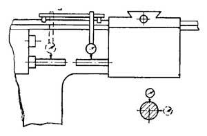 Рис. 53. Схема замера соосности отверстий коробки подачи фартука