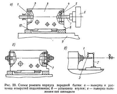 Замена переднего ступичного подшипника Ваз 2109 (21099, 2108)