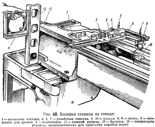 Рис. 49. Выверка на стенде станины токарно-винторезного станка