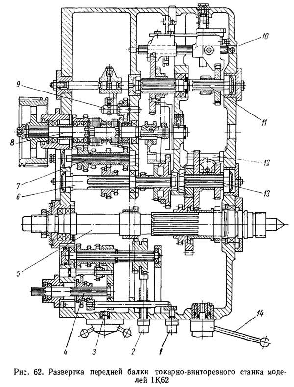 Рис. 62. Развертка передней бабки токарно-винторезного станка