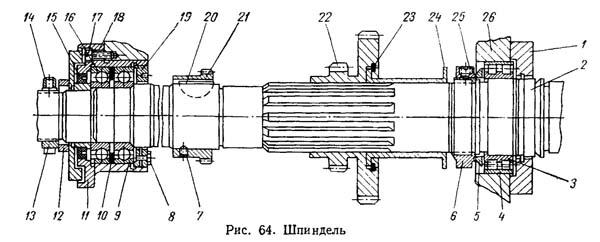 Шпиндель токарно-винторезного станка 1к62