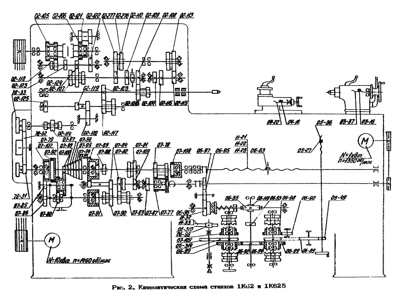 токарно винторезный станок 1к62 схема