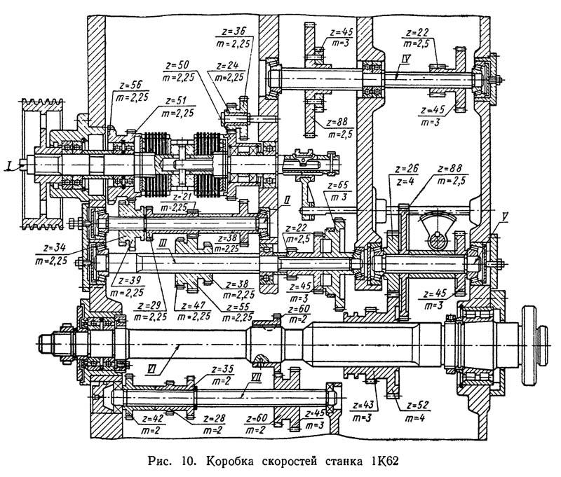 Чертеж коробки скоростей токарно-винторезного станка