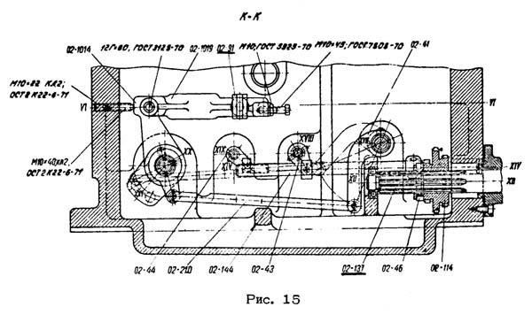 Бабка токарного станка. Устройство передней бабки токарно-винторезного станка