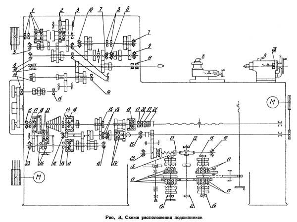 Схема расположения подшипников токарно-винторезного станка 1к62