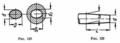 Проверка неперпендикулярности поверхности направляющих станка