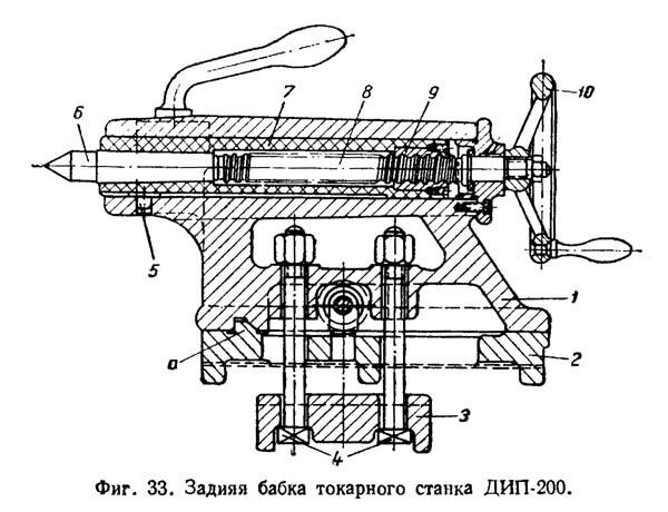 Устройство задней бабки токарно-винторезного станка