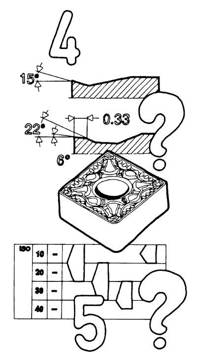 Геометрия пластины и марка твердого сплава