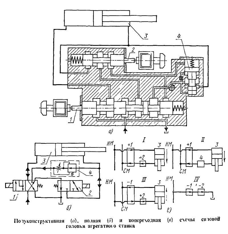 Полуконструктивная, полная и попереходная схемы силовой головки агрегатного станка