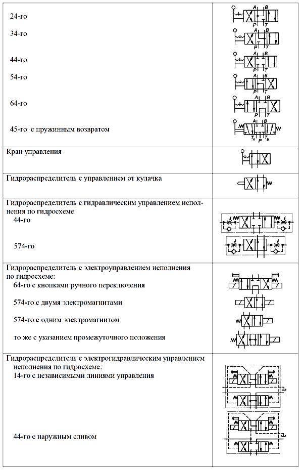 Условные графические обозначения теплообменник Уплотнения теплообменника Sondex S201 Чебоксары