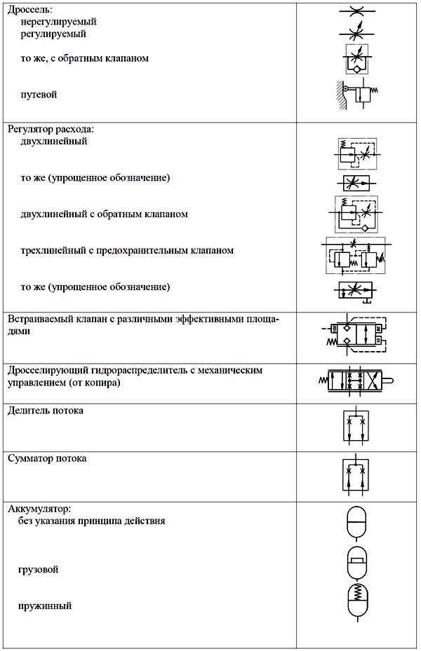 Кожухотрубный испаритель ONDA LSE 292 Сургут
