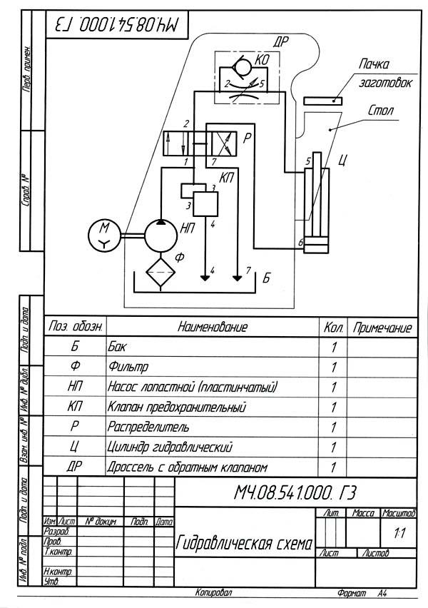 Паяный теплообменник Машимпэкс (GEA) GNS700-XCR Тюмень